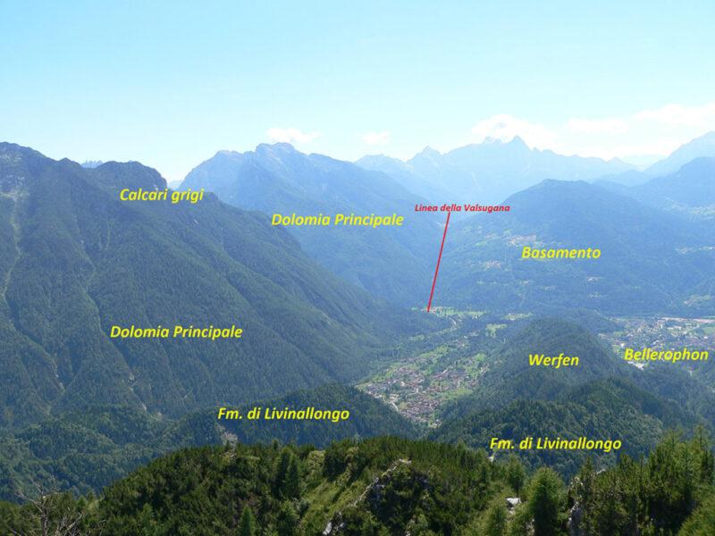 Panorama dalla cima del Col Menadar (La Valle Agordina) verso la conca agordina con le principali formazioni geologiche affioranti. Proff. Alberto Bertini