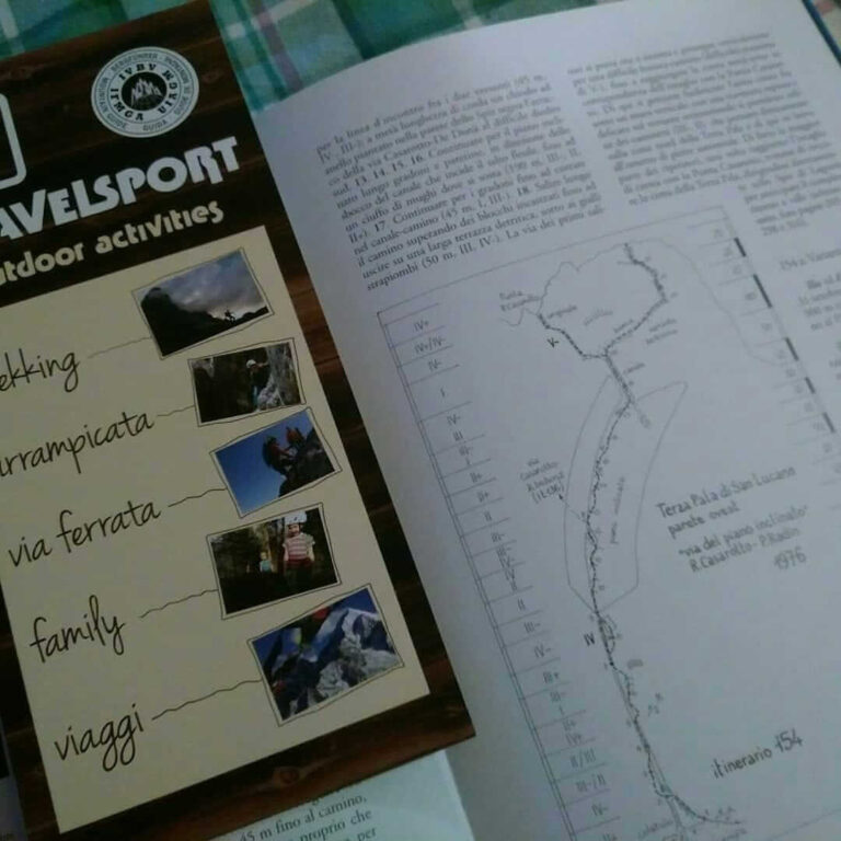 Travelsport Guide Alpine