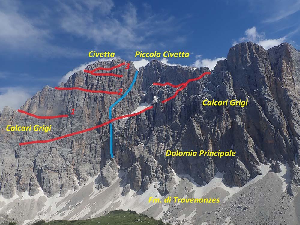 Interpretazione geologica della parete NO della Civetta osservabile dal Rifugio Tissi.